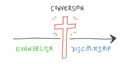 discipleship-chart-photo
